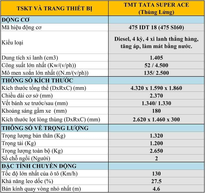 Tskt Xe Tai Tata Super Ace Thung Lung